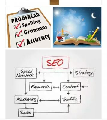 I will help you to convey unique and quality SEO-optimized researched contents.