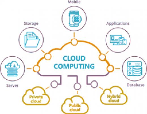 Hire us for Cloud Adv. & Migration, Proj. Mgnt, IT Strategy & Consulting