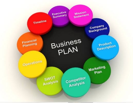 I will write a well-structured business plan alongside financial analysis