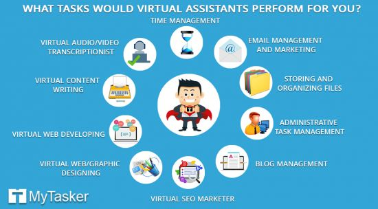 I will be your smart, friendly virtual assistant