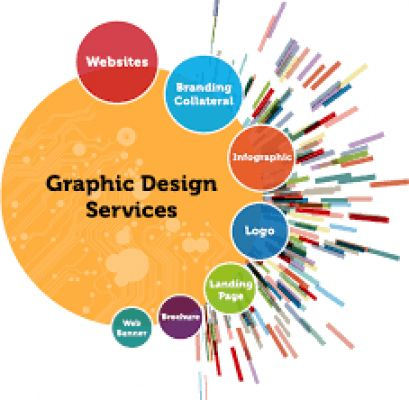 Get the best graphics design concept specially created for you