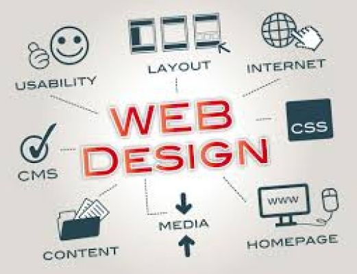 Get well responsive website, Dynamic website development