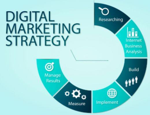 Get your brand to win with bespoke digital strategy, SEO-optimized content.